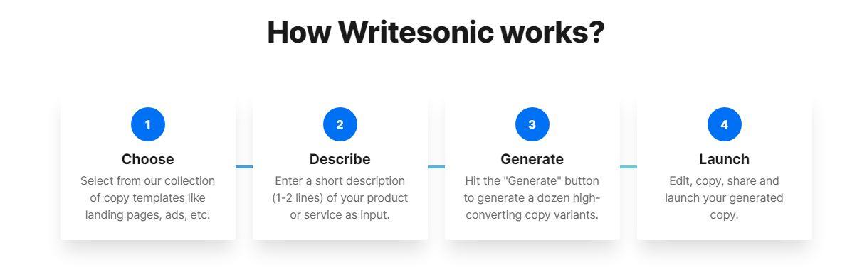 Writesonic review: How writesonic works?