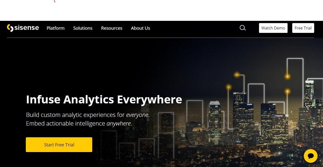 sisense business intelligence tools