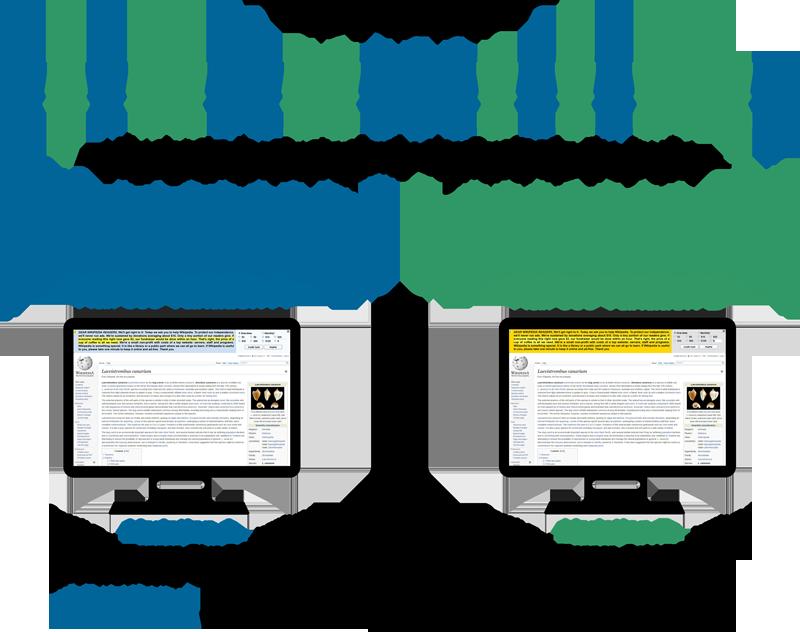 Illustration Conversion Rate Optimizer